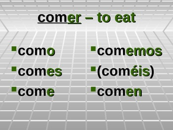 Spanish -ER and -IR Verb Conjugations in Present Tense Power Point
