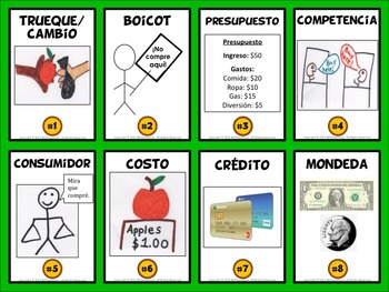 Spanish Economics Vocabulary Cards and Word Wall!