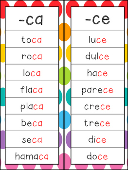 Spanish Ending Syllables