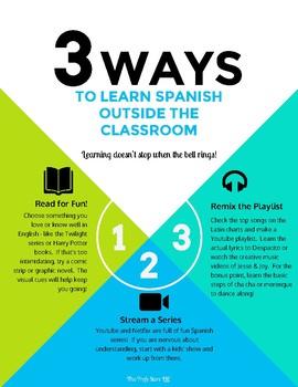 Spanish Enrichment Infographic