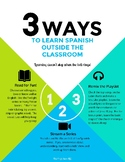 Spanish Enrichment Infographic