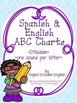 BILINGUAL SET: D'Nealian Alphabet Charts {Correlate for Ea