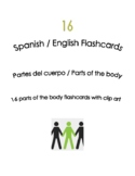 Spanish English Flashcards - Parts of the body