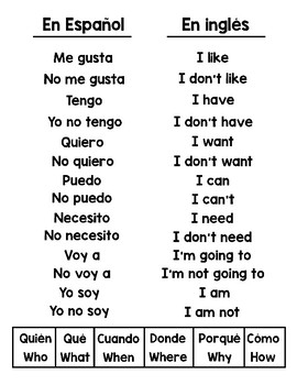 ELL/ESL Spanish-English Sentence Starters