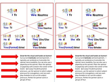 Spanish-English Subject Pronouns Spinner