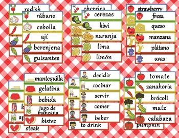 Spanish English Word Wall - Food Vocabulary