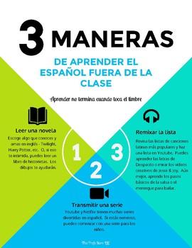 Spanish Enrichment Infographic (en español)