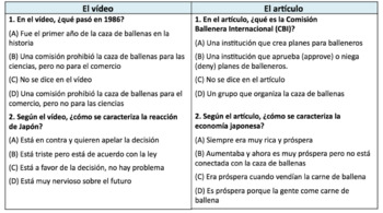 Spanish Environmental Issues Interpretive Assessment and Follow-Up Activity