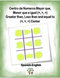Spanish Math Equal, Greater and Less than / Igual, Menor y Mayor in a Station