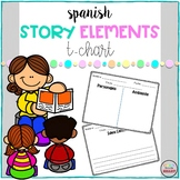 Spanish Story Elements Español {FREEBIE}