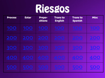 Spanish Estar With Prepositions Jeopardy-Style Review Game