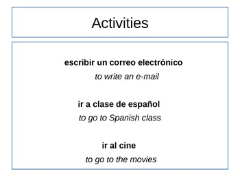 Spanish Everyday Activities And Expressions Of Frequency PowerPoint