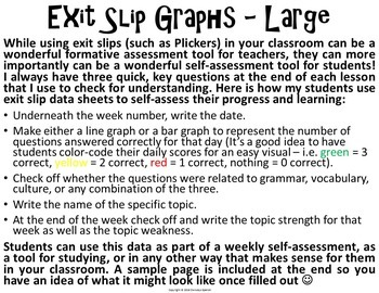 Spanish Exit Slip Graphs for Plickers - Large