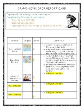Spanish Explorer Report Card