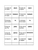 Spanish Extended Family Vocab Match - La familia