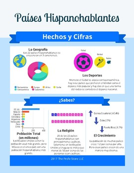 Spanish Facts and Figures Infographic (en español)