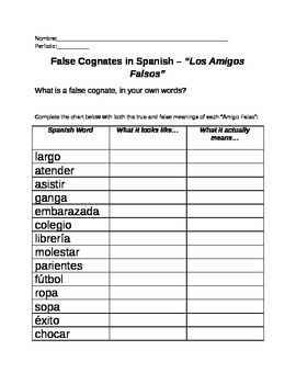 Spanish False Cognates Amigos Falsos Vocabulary Chart Guided Notes