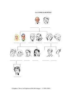 Spanish Families and Family Trees