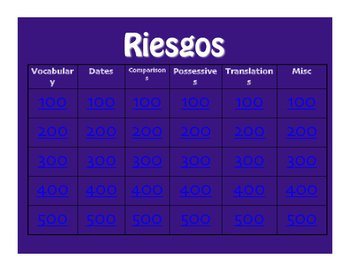 Avancemos 1 Unit 3 Lesson 2 Jeopardy-Style Review Game