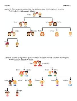 Spanish - Family (Familia) - Speaking Activity