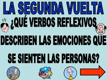 Spanish Family Feud Game - Daily Routine, Reflexive Verbs, and Body