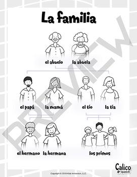 Spanish Family Learning Poster: La familia
