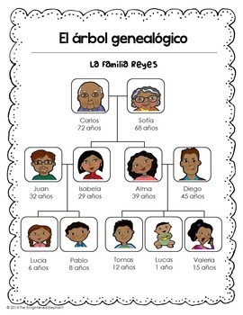 Spanish Family Thematic Unit