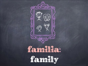 Spanish Family & Relatives Words PowerPoint