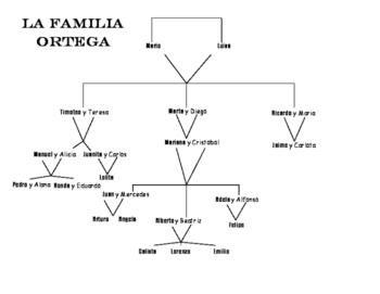 Spanish Family Tree Activity