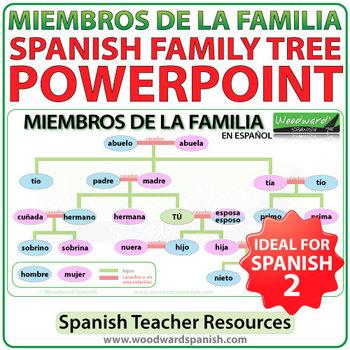 Spanish Family Tree PowerPoint Miembros De La Familia By