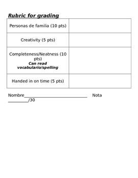 Spanish Family Tree Project
