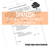 Spanish Family Tree Project Expectations and Rubric