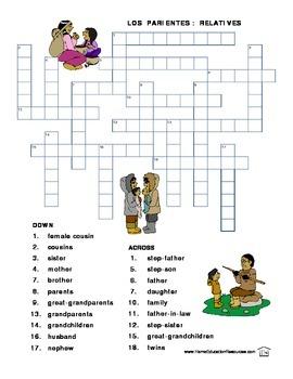 Spanish Family Vocabulary Worksheets