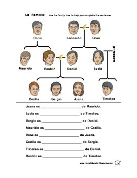 Spanish Family Vocabulary Worksheets