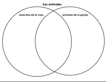 Spanish Farm Animals and Pets Venn Diagram | los animales