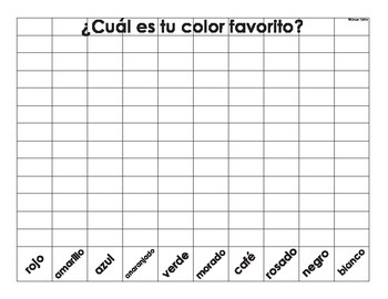 Spanish Favorite Color Graph
