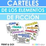 Spanish Fiction Elements - Elementos de ficción con 7 carteles