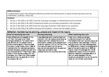 Spanish Fitness Unit Plan (IB)