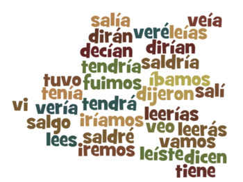 Spanish Five Verb Tense Review Partner Games