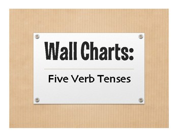 Spanish Five Verb Tense Review Wall Charts