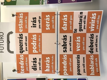 Spanish Flip poster- Essential 18 verbs (future tense)