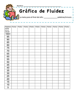 Bilingual Reading Fluency Graph - Gráfica de Fluidez