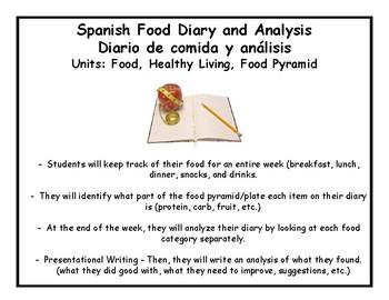 Spanish Food Diary and Analysis