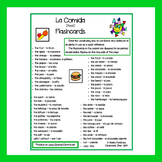 Spanish - Food Flashcards