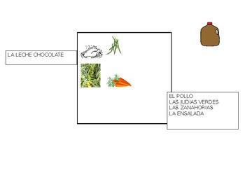 Spanish Food Mini-Project