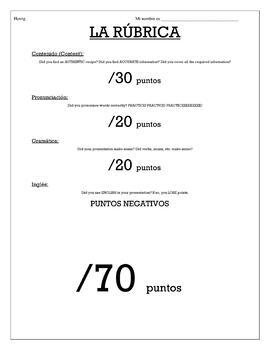 Spanish Food Presentation Project!