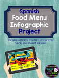 Spanish Food Project: La Comida Menu Infographic