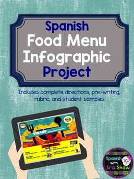 Spanish Food Project: La Comida Menu Infographic