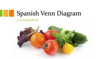 Spanish Food Venn Diagram