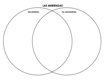 Spanish Food Venn Diagram | Postres | Meriendas Saludables